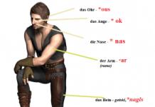 poreklo nemačkog jezika