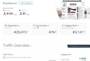 analitika-posete sajta primer