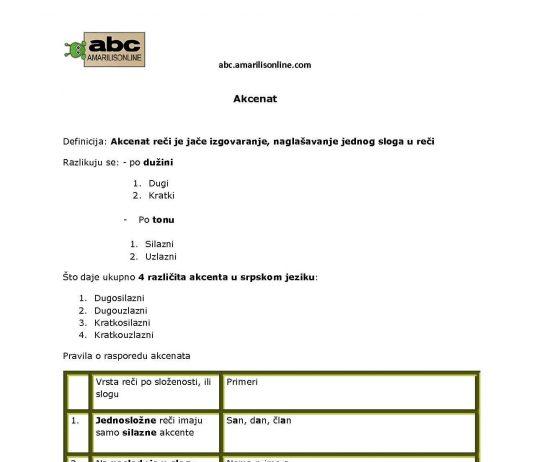 srpski akcenti tabela