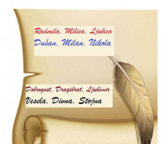 srpska imena srednjovekovna savremena